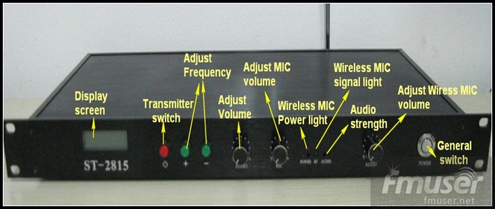 Wireless Update: Auctions, Frenemies and 2.4 gHz